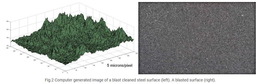 blast clean surface profile